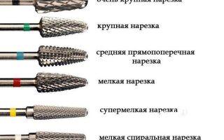 Фрезы и насадки для аппаратного маникюра: виды, формы и их назначение